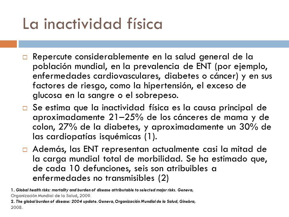 La inactividad física Está demostrado que la actividad física practicada con regularidad reduce el riesgo de cardiopatías coronarias y accidentes cerebrovasculares, diabetes de tipo II, hipertensión, cáncer de colon, cáncer de mama y depresión.
