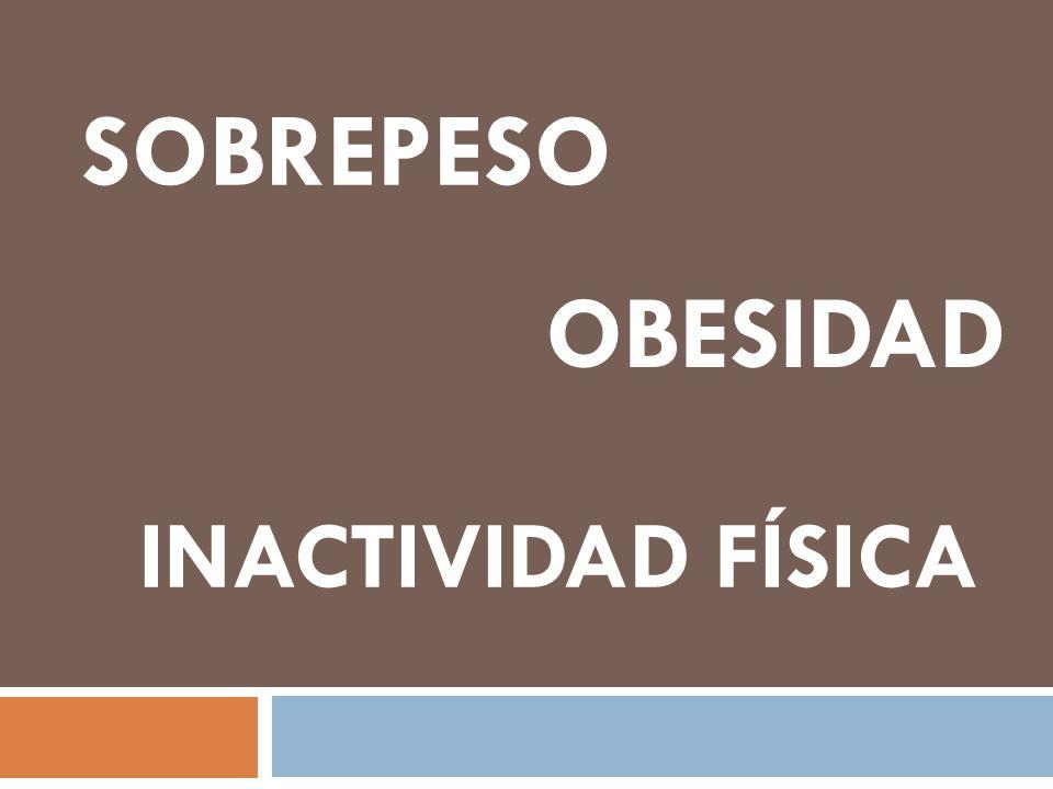 SOBREPESO OBESIDAD INACTIVIDAD FÍSICA
