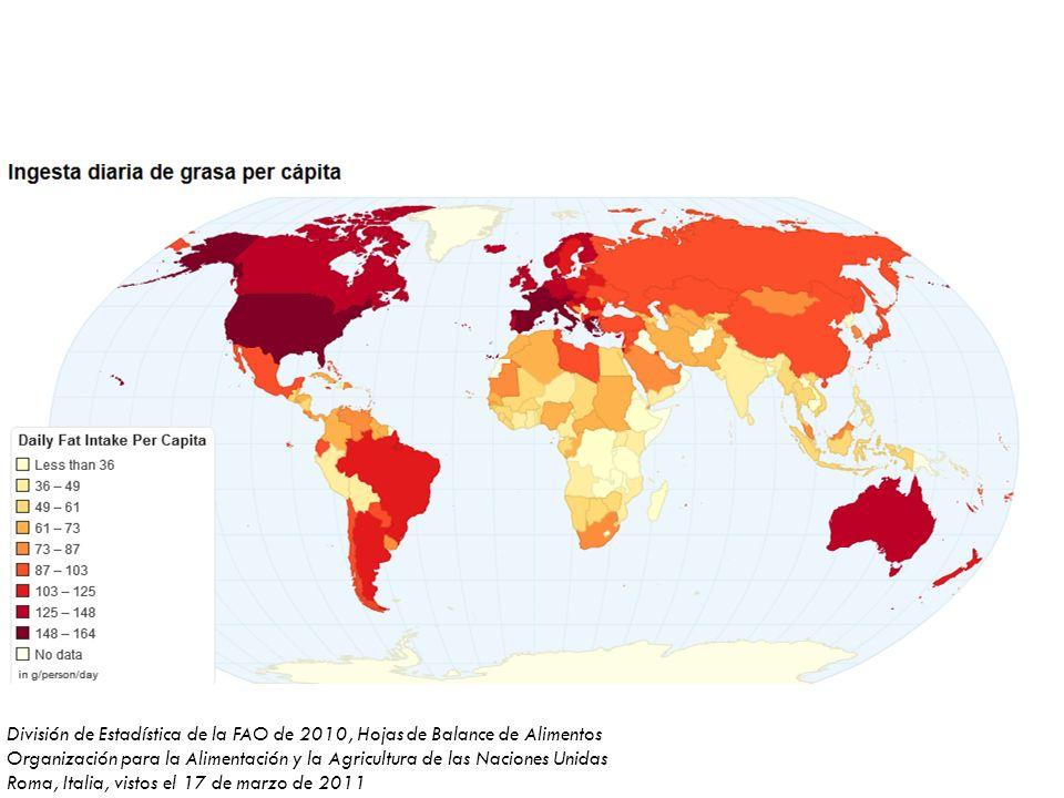 División de Estadística de la FAO de 2010, Hojas de Balance de Alimentos Organización para la Alimentación y la Agricultura de las Naciones Unidas Roma, Italia, vistos el 17 de marzo de 2011