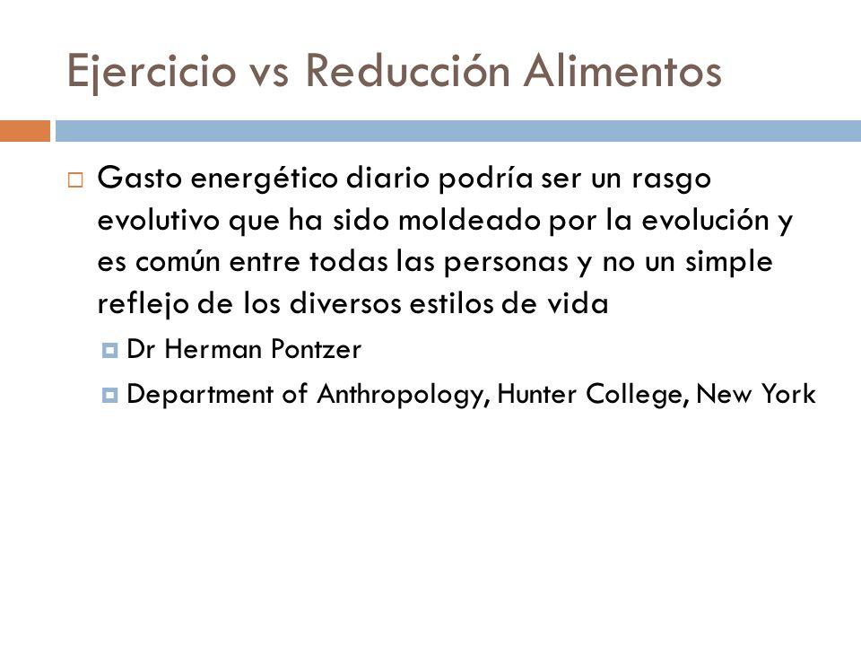 Ejercicio vs Reducción Alimentos Gasto energético diario podría ser un rasgo evolutivo que ha sido moldeado por la evolución y es común entre todas las personas y no un simple reflejo de los diversos estilos de vida Dr Herman Pontzer Department of Anthropology, Hunter College, New York