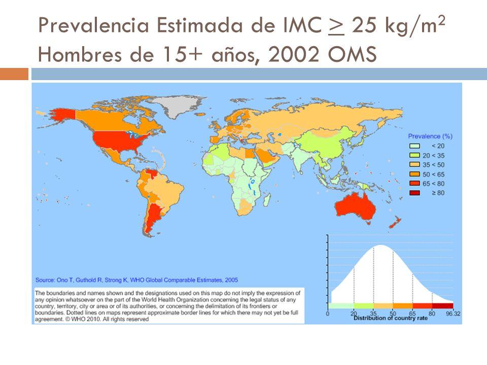 Prevalencia Estimada de IMC > 25 kg/m 2 Hombres de 15+ años, 2002 OMS