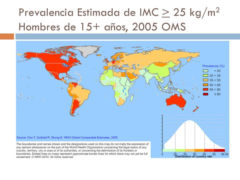 Prevalencia Estimada de IMC > 25 kg/m 2 Hombres de 15+ años, 2010 OMS