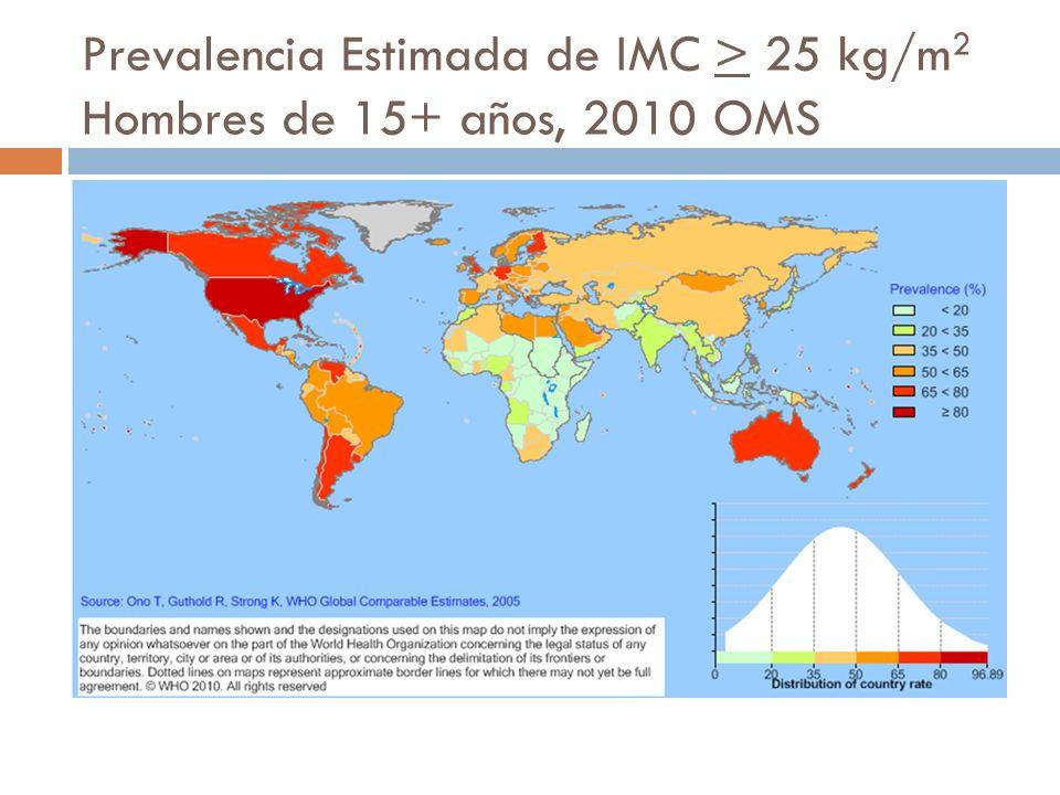 Prevalencia Estimada de IMC > 25 kg/m 2 Mujeres de 15+ años, 2002 OMS