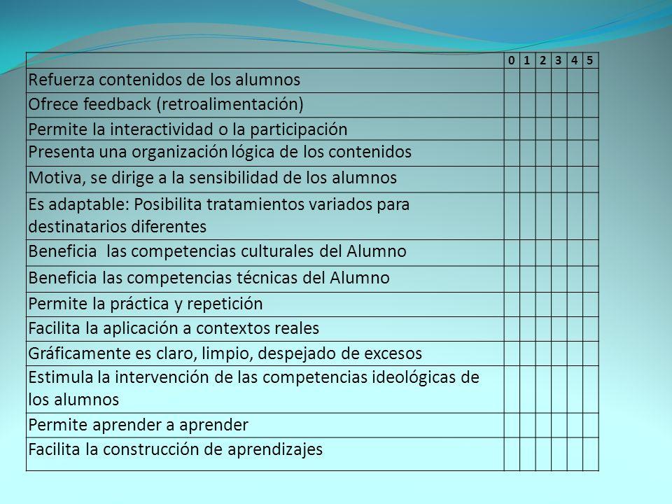 012345 Refuerza contenidos de los alumnos Ofrece feedback (retroalimentación) Permite la interactividad o la participación Presenta una organización lógica de los contenidos Motiva, se dirige a la sensibilidad de los alumnos Es adaptable: Posibilita tratamientos variados para destinatarios diferentes Beneficia las competencias culturales del Alumno Beneficia las competencias técnicas del Alumno Permite la práctica y repetición Facilita la aplicación a contextos reales Gráficamente es claro, limpio, despejado de excesos Estimula la intervención de las competencias ideológicas de los alumnos Permite aprender a aprender Facilita la construcción de aprendizajes