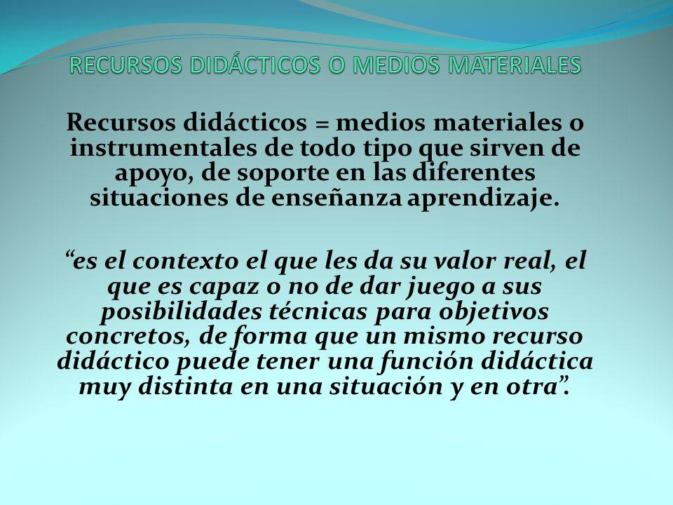 Según : El soporte La complejidad metodológica La función