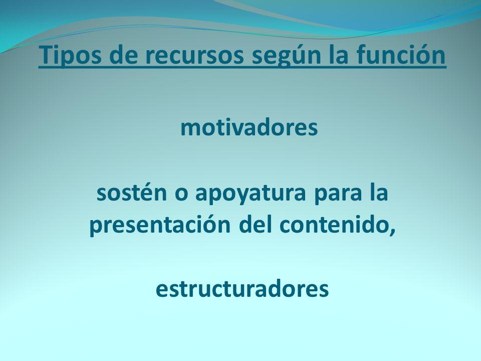 Tipos de recursos según la función motivadores sostén o apoyatura para la presentación del contenido, estructuradores
