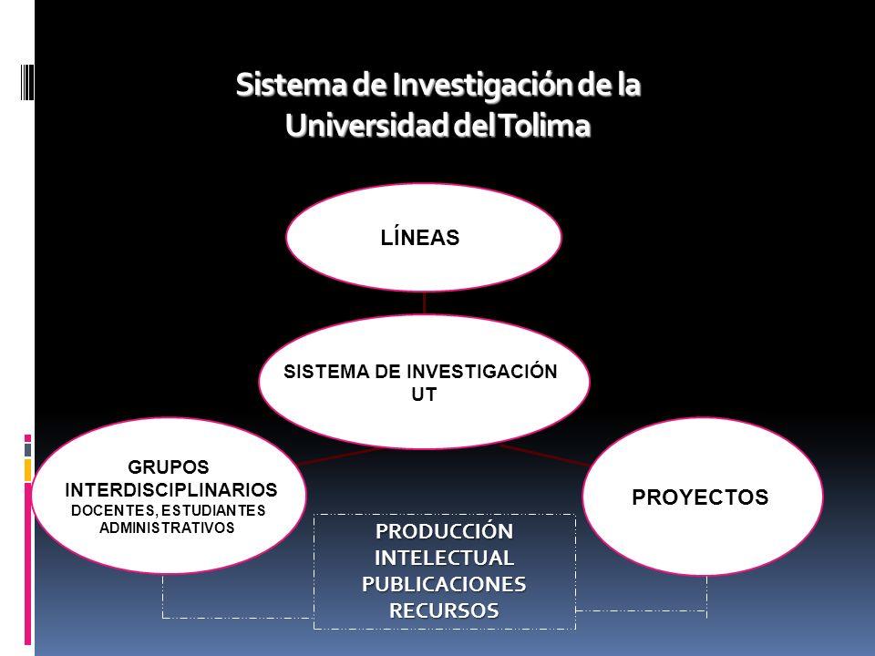 Sistema de Investigación de la Universidad del Tolima GRUPOS INTERDISCIPLINARIOS DOCENTES, ESTUDIANTES ADMINISTRATIVOS PROYECTOS LÍNEAS SISTEMA DE INV