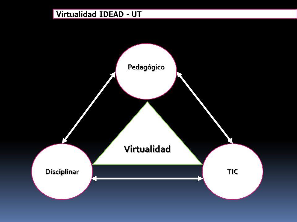 Disciplinar Pedagógico TIC Virtualidad Virtualidad IDEAD - UT