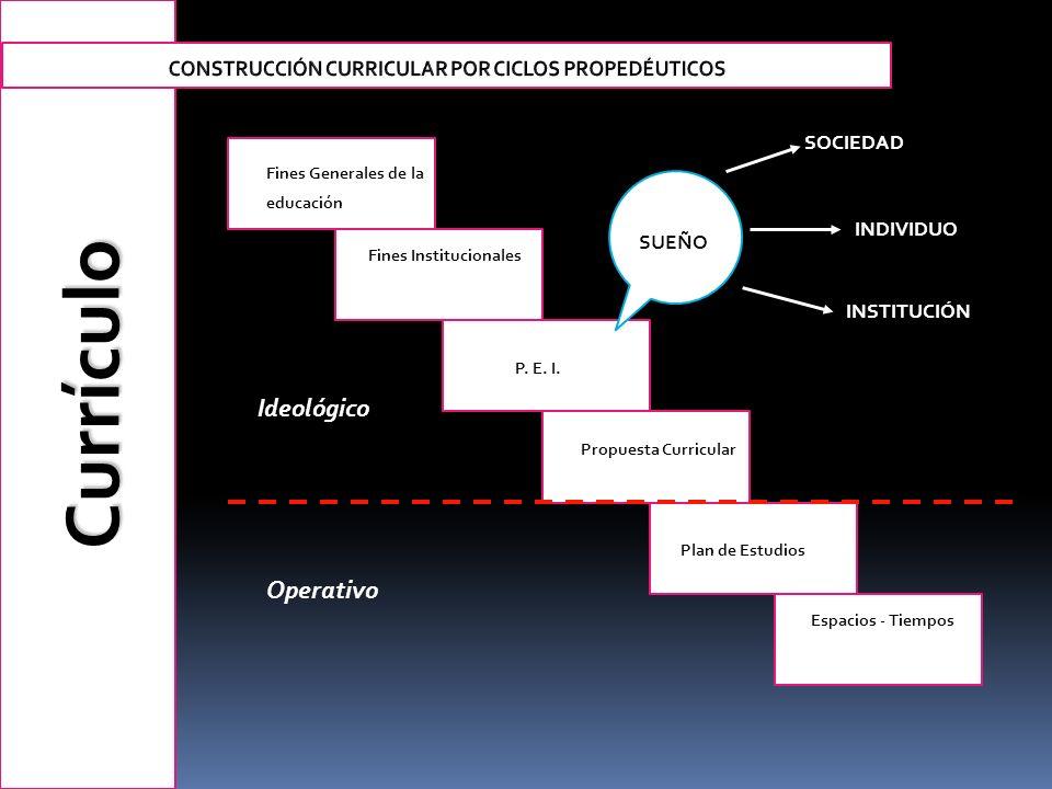 Currículo Operativo SUEÑO Fines Generales de la educación P. E. I. Propuesta Curricular Plan de Estudios Espacios - Tiempos Fines Institucionales Ideo