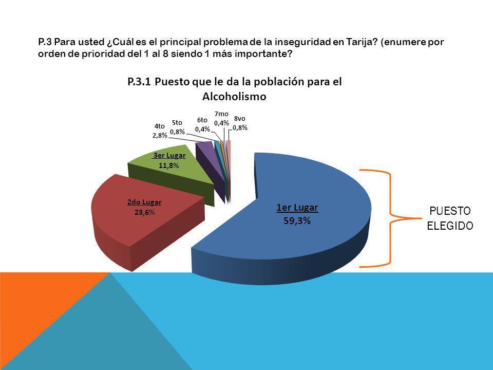 P.3 Para usted ¿Cuál es el principal problema de la inseguridad en Tarija.