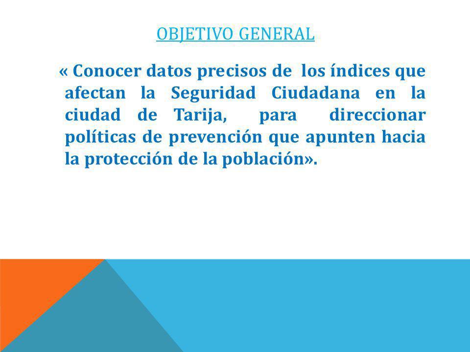 OBJETIVO GENERAL « Conocer datos precisos de los índices que afectan la Seguridad Ciudadana en la ciudad de Tarija, para direccionar políticas de prevención que apunten hacia la protección de la población».
