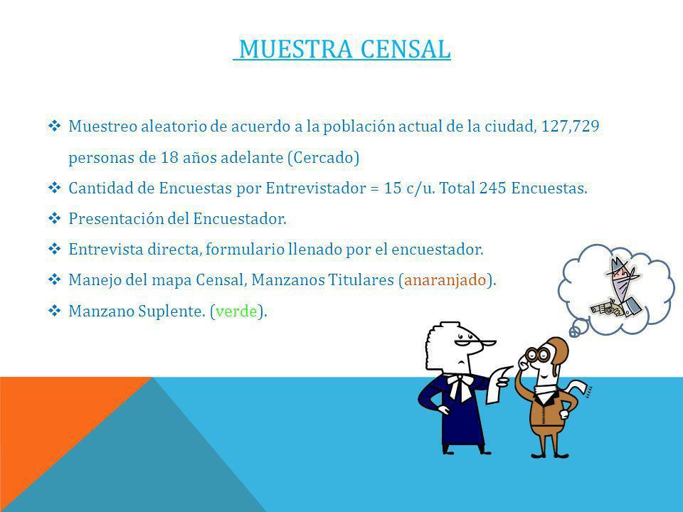 MUESTRA CENSAL Muestreo aleatorio de acuerdo a la población actual de la ciudad, 127,729 personas de 18 años adelante (Cercado) Cantidad de Encuestas por Entrevistador = 15 c/u.