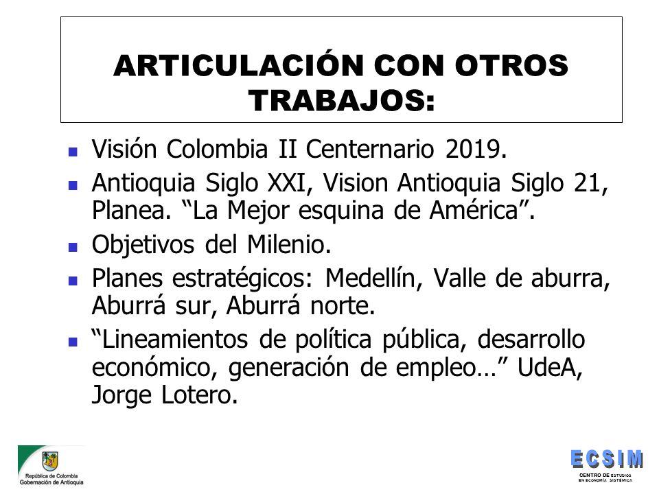 CENTRO DE ESTUDIOS EN ECONOMÍA SISTÉMICA Visión Colombia II Centernario 2019. Antioquia Siglo XXI, Vision Antioquia Siglo 21, Planea. La Mejor esquina