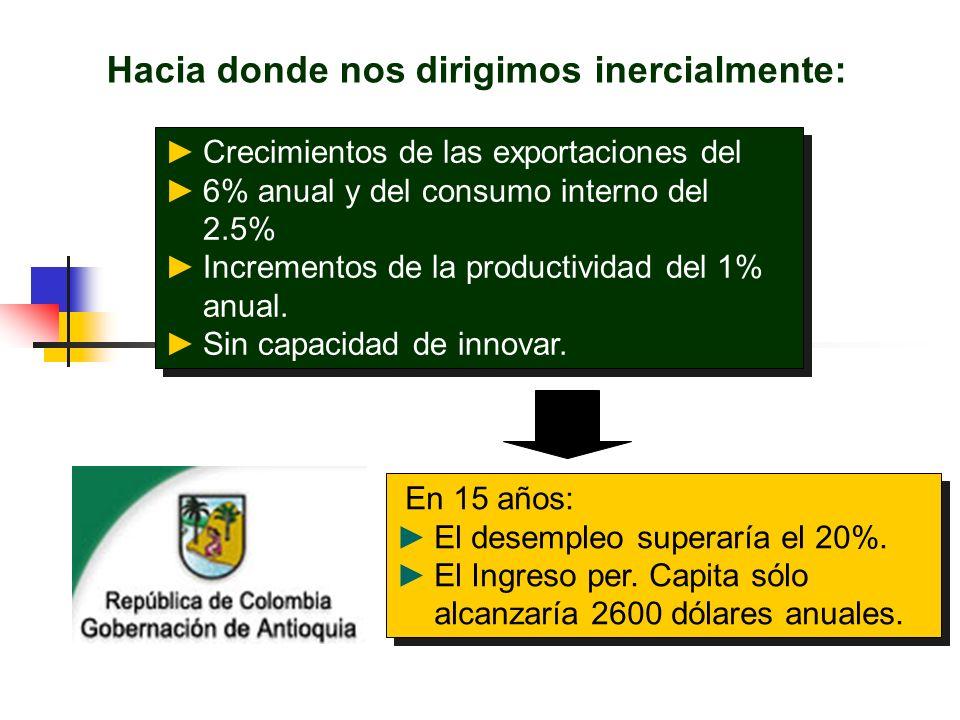 CENTRO DE ESTUDIOS EN ECONOMÍA SISTÉMICA Hacia donde nos dirigimos inercialmente: Crecimientos de las exportaciones del 6% anual y del consumo interno