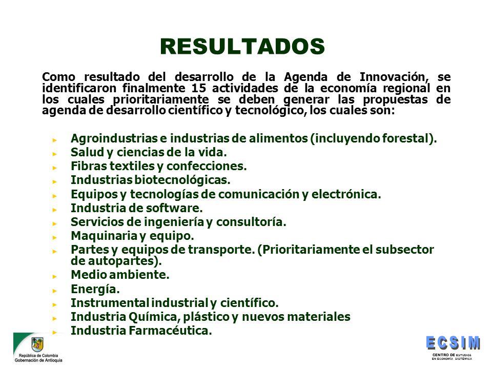CENTRO DE ESTUDIOS EN ECONOMÍA SISTÉMICA RESULTADOS Como resultado del desarrollo de la Agenda de Innovación, se identificaron finalmente 15 actividad