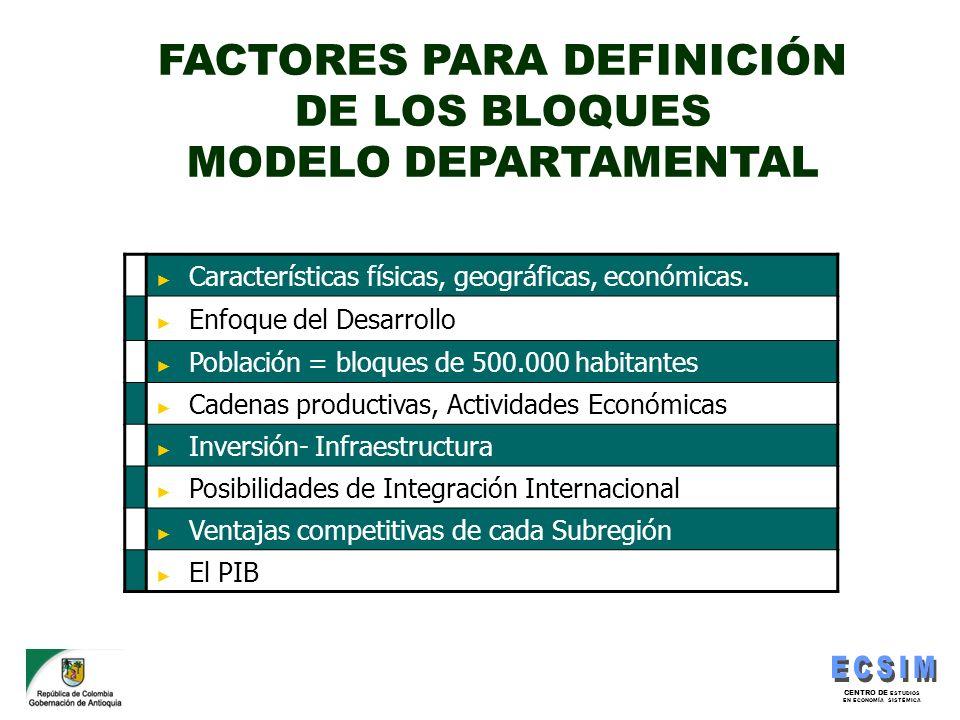 CENTRO DE ESTUDIOS EN ECONOMÍA SISTÉMICA Características físicas, geográficas, económicas. Enfoque del Desarrollo Población = bloques de 500.000 habit