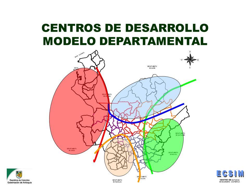 CENTRO DE ESTUDIOS EN ECONOMÍA SISTÉMICA DEPARTAMENTO DE SANTANDER DEPARTAMENTO DE BOYACA DEPARTAMENTO DE CALDAS DEPARTAMENTO DE RISARALDA DEPARTAMENT