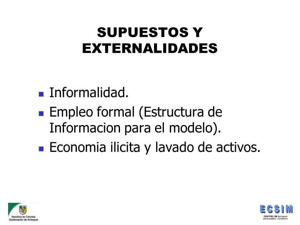 CENTRO DE ESTUDIOS EN ECONOMÍA SISTÉMICA SUPUESTOS Y EXTERNALIDADES Informalidad. Empleo formal (Estructura de Informacion para el modelo). Economia i