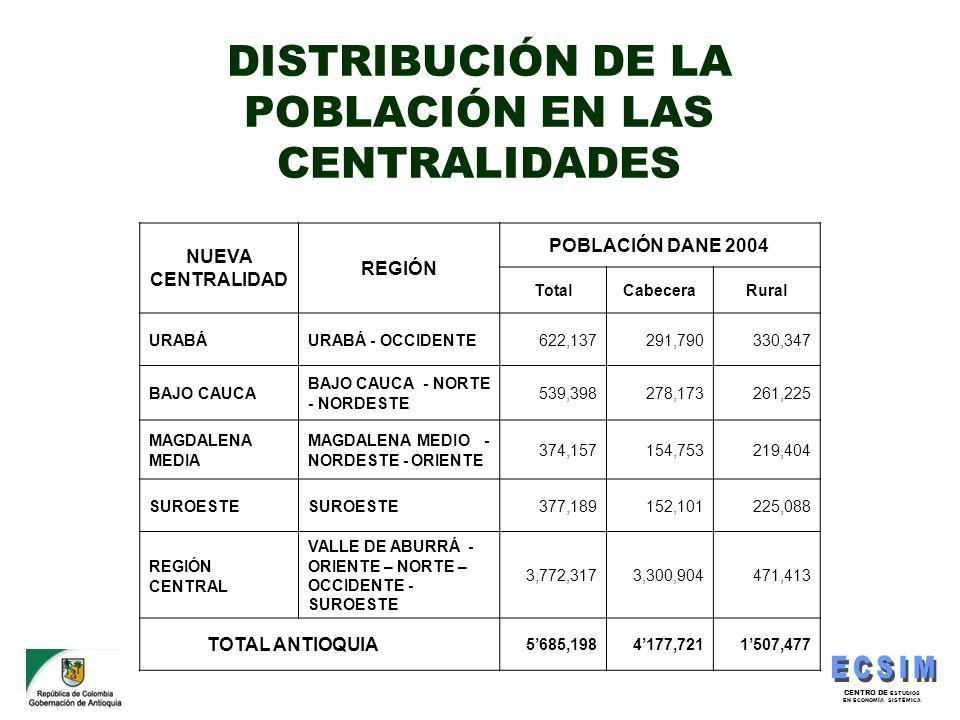 CENTRO DE ESTUDIOS EN ECONOMÍA SISTÉMICA DISTRIBUCIÓN DE LA POBLACIÓN EN LAS CENTRALIDADES NUEVA CENTRALIDAD REGIÓN POBLACIÓN DANE 2004 TotalCabeceraR