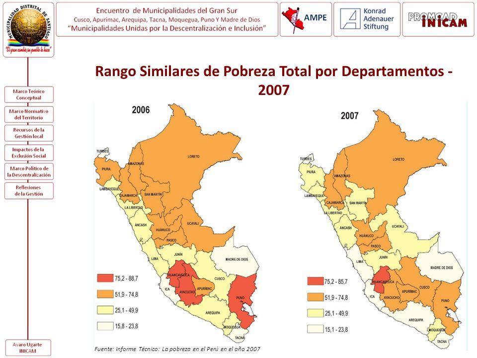 Rango Similares de Pobreza Total por Departamentos - 2007 Fuente: Informe Técnico: La pobreza en el Perú en el año 2007