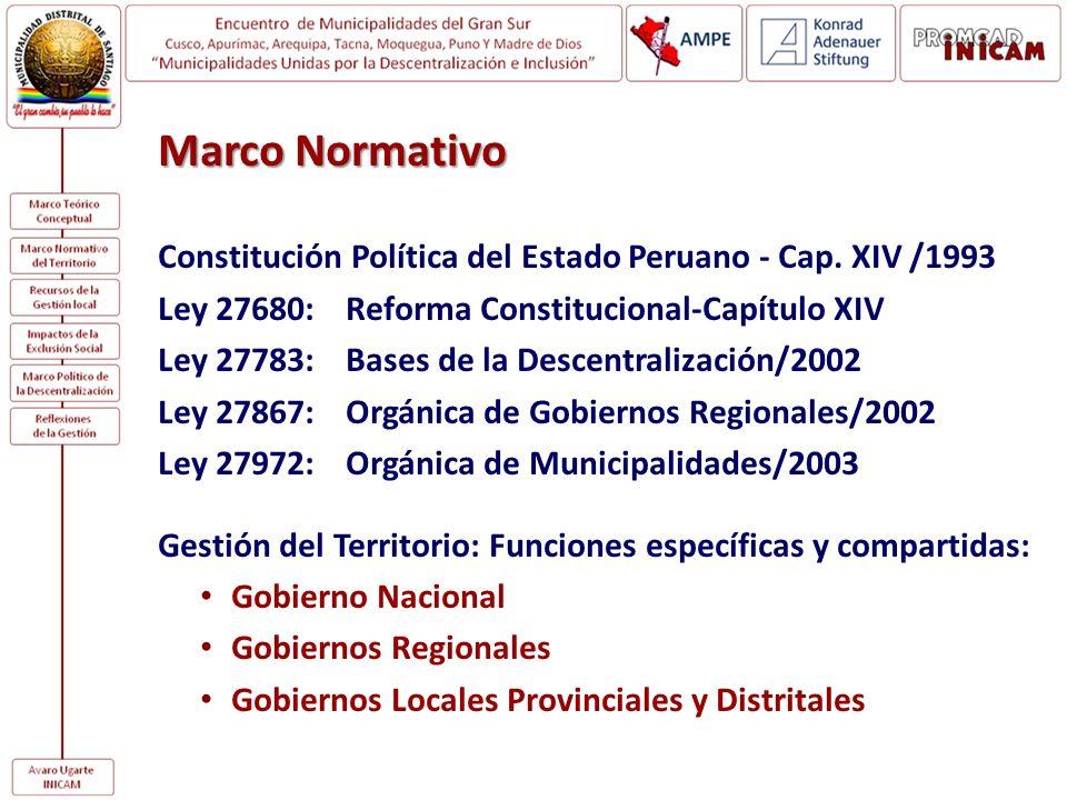 Marco Normativo Constitución Política del Estado Peruano - Cap. XIV /1993 Ley 27680: Reforma Constitucional-Capítulo XIV Ley 27783:Bases de la Descent