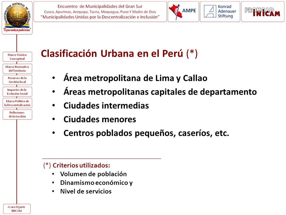 Clasificación Urbana en el Perú (*) Área metropolitana de Lima y Callao Áreas metropolitanas capitales de departamento Ciudades intermedias Ciudades m