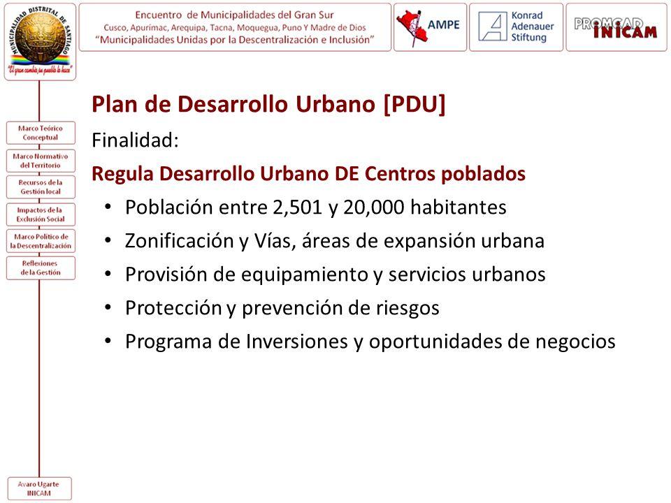 Plan de Desarrollo Urbano [PDU] Finalidad: Regula Desarrollo Urbano DE Centros poblados Población entre 2,501 y 20,000 habitantes Zonificación y Vías,