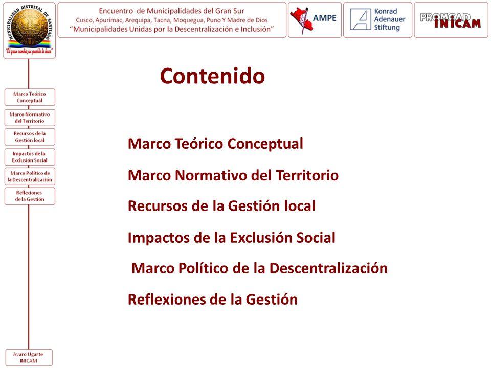 Marco Teórico Conceptual Marco Normativo del Territorio Recursos de la Gestión local Impactos de la Exclusión Social Marco Político de la Descentraliz