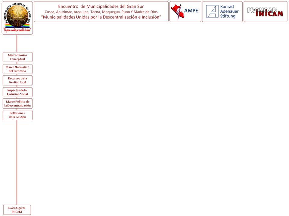 Valor Productivo de los RR.NN. Renovables Valor Productivo de los RR. NN. No Renovables