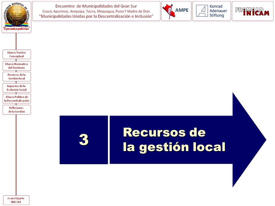 Recursos de la gestión local 3