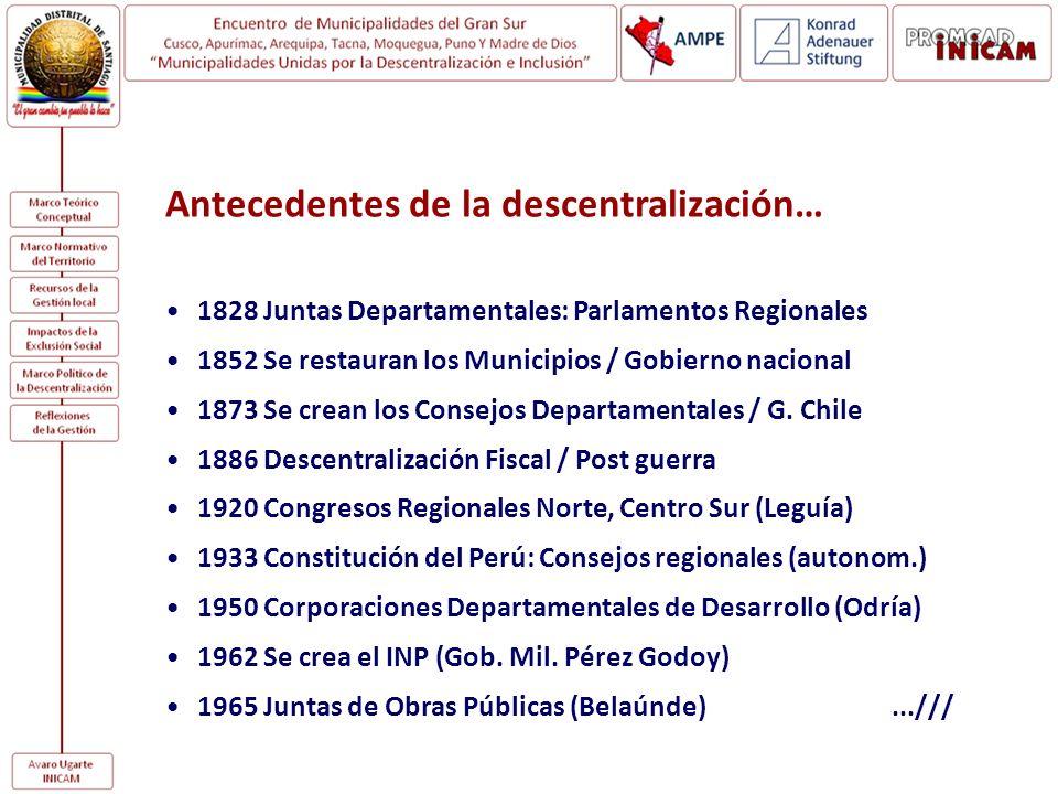 Antecedentes de la descentralización… 1828 Juntas Departamentales: Parlamentos Regionales 1852 Se restauran los Municipios / Gobierno nacional 1873 Se