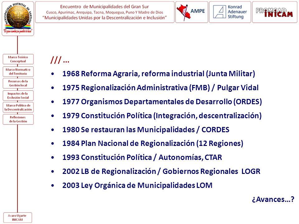 ///... 1968 Reforma Agraria, reforma industrial (Junta Militar) 1975 Regionalización Administrativa (FMB) / Pulgar Vidal 1977 Organismos Departamental