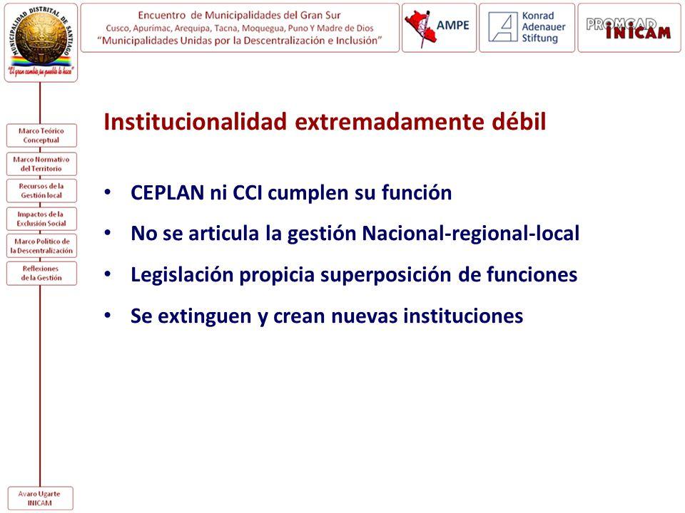 Institucionalidad extremadamente débil CEPLAN ni CCI cumplen su función No se articula la gestión Nacional-regional-local Legislación propicia superpo