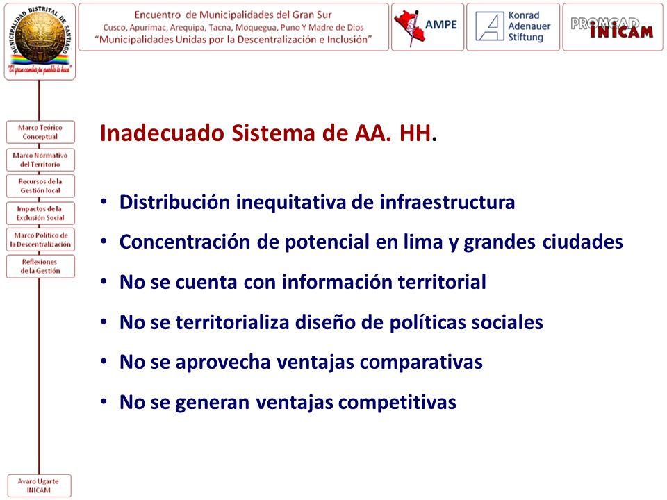 Inadecuado Sistema de AA. HH. Distribución inequitativa de infraestructura Concentración de potencial en lima y grandes ciudades No se cuenta con info