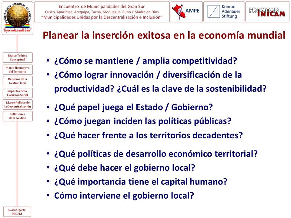 Planear la inserción exitosa en la economía mundial ¿Cómo se mantiene / amplia competitividad? ¿Cómo lograr innovación / diversificación de la product