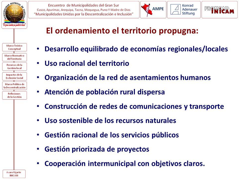 El ordenamiento el territorio propugna: Desarrollo equilibrado de economías regionales/locales Uso racional del territorio Organización de la red de a
