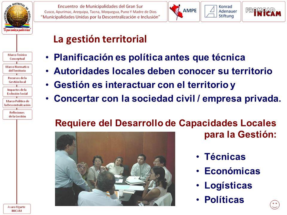Planificación es política antes que técnica Autoridades locales deben conocer su territorio Gestión es interactuar con el territorio y Concertar con l