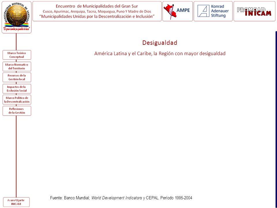 Peligros Potenciales Múltiples Vulnerabilidad Elaboración de Sub Modelos Ejemplo Departamento de Cajamarca Gobierno Regional de Cajamarca