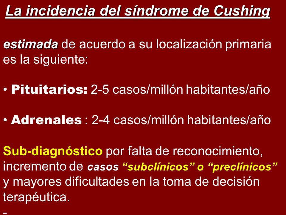 La incidencia del síndrome de Cushing estimada estimada de acuerdo a su localización primaria es la siguiente: Pituitarios: 2-5 casos/millón habitante