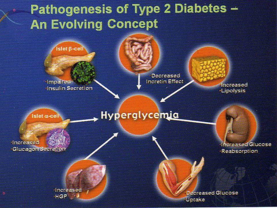 diabetes mellitus tipo 2 diabetes mellitus tipo 2 Trastorno heterogéneo en el cual factores genéticos y ambientales predisponen y precipitan la aparición de un estado de hiperglucemia.