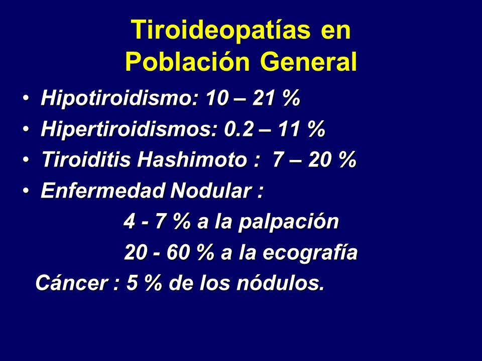 Tiroideopatías en Población General Hipotiroidismo: 10 – 21 %Hipotiroidismo: 10 – 21 % Hipertiroidismos: 0.2 – 11 %Hipertiroidismos: 0.2 – 11 % Tiroid