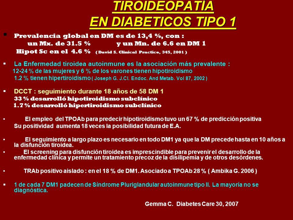 TIROIDEOPATÍA EN DIABETICOS TIPO 1 Prevalencia global en DM es de 13,4 %, con : un Mx. de 31.5 % y un Mn. de 6.6 en DM 1 Hipot Sc en el 4.6 % ( David