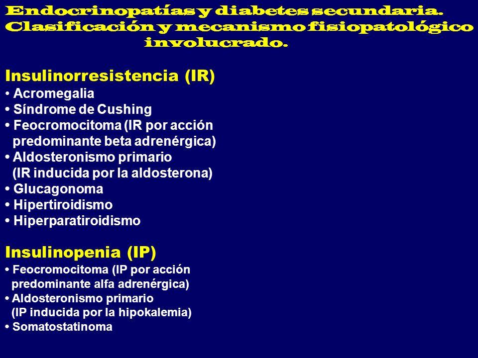 Endocrinopatías y diabetes secundaria. Clasificación y mecanismo fisiopatológico involucrado. Insulinorresistencia (IR) Acromegalia Síndrome de Cushin