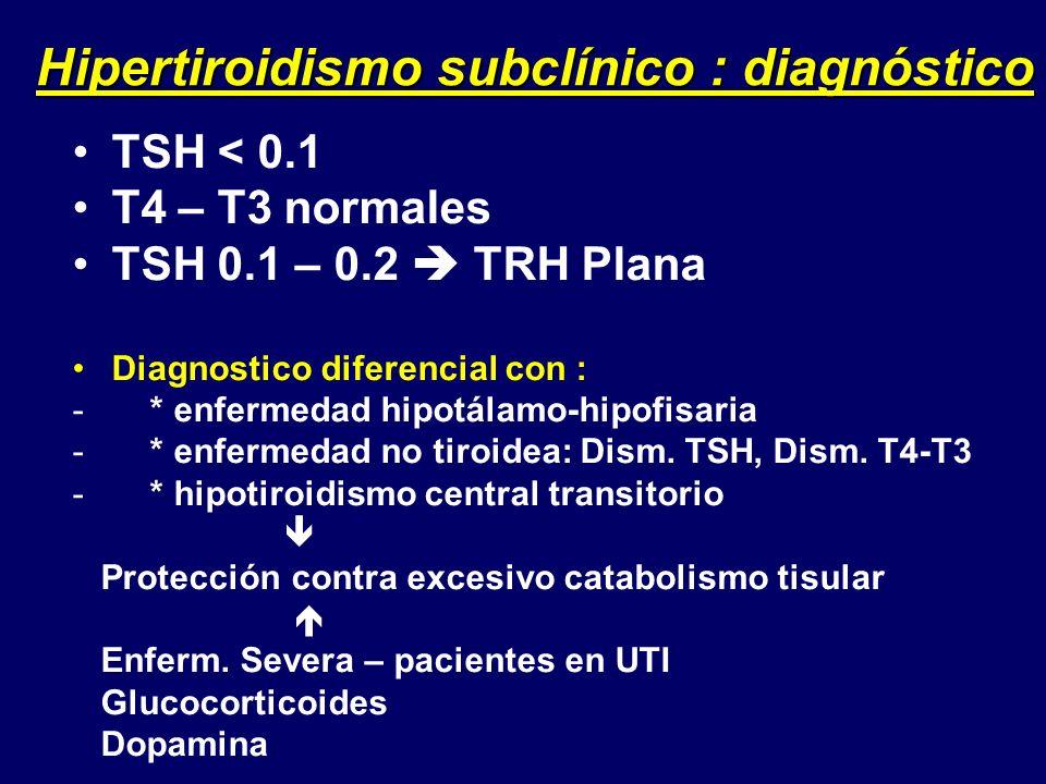 Hipertiroidismo subclínico : diagnóstico TSH < 0.1 T4 – T3 normales TSH 0.1 – 0.2 TRH Plana Diagnostico diferencial con : - * enfermedad hipotálamo-hi