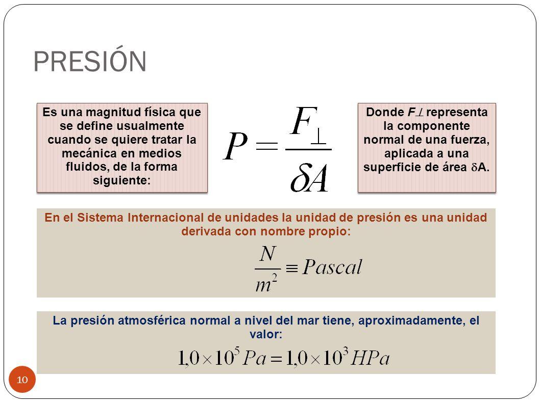 PRESIÓN 10 Es una magnitud física que se define usualmente cuando se quiere tratar la mecánica en medios fluidos, de la forma siguiente: Donde F repre