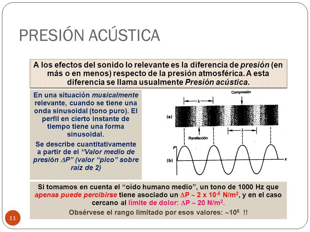 PRESIÓN ACÚSTICA 11 A los efectos del sonido lo relevante es la diferencia de presión (en más o en menos) respecto de la presión atmosférica. A esta d