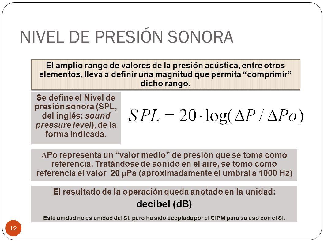 NIVEL DE PRESIÓN SONORA 12 El amplio rango de valores de la presión acústica, entre otros elementos, lleva a definir una magnitud que permita comprimi