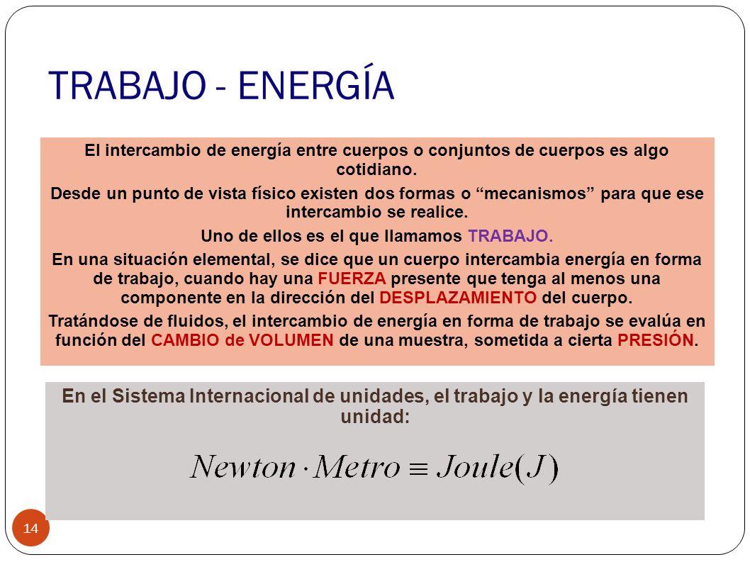 TRABAJO - ENERGÍA 14 El intercambio de energía entre cuerpos o conjuntos de cuerpos es algo cotidiano. Desde un punto de vista físico existen dos form