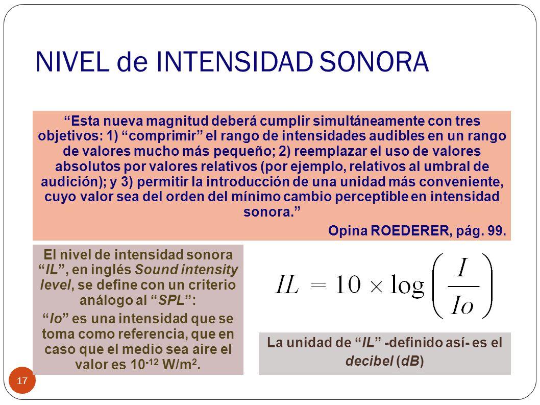 NIVEL de INTENSIDAD SONORA 17 Esta nueva magnitud deberá cumplir simultáneamente con tres objetivos: 1) comprimir el rango de intensidades audibles en