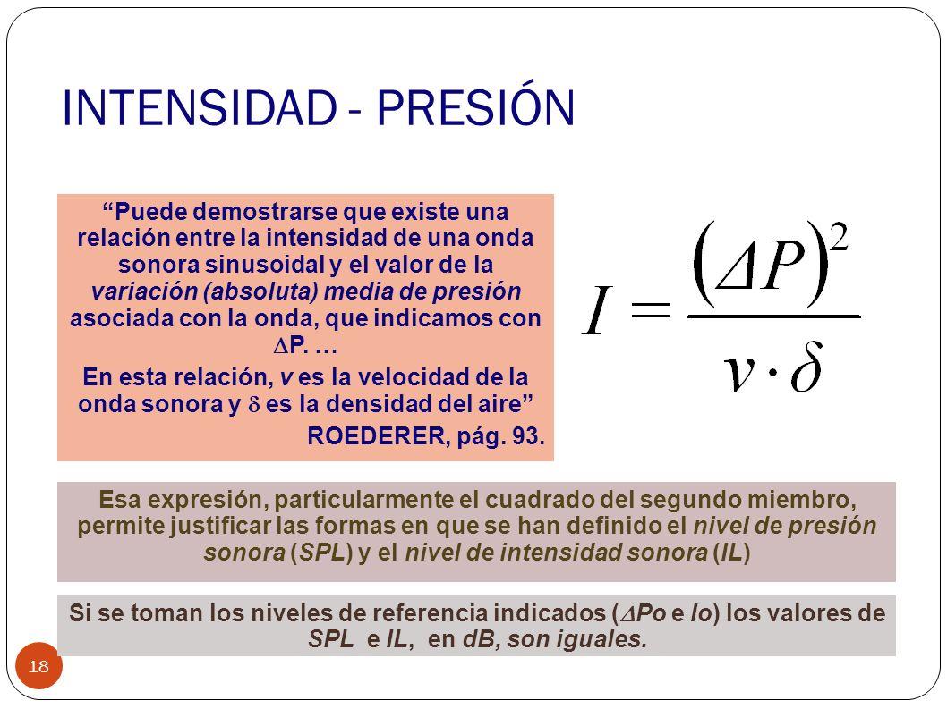 INTENSIDAD - PRESIÓN 18 Puede demostrarse que existe una relación entre la intensidad de una onda sonora sinusoidal y el valor de la variación (absolu